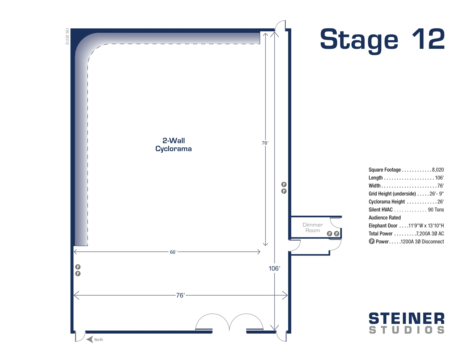 ss_stage12